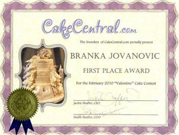 Till Branka Jovanovic